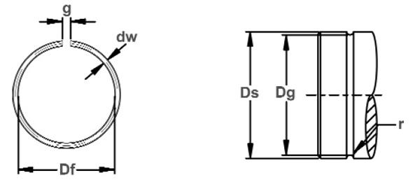 DIN 7993 A (CRS)
