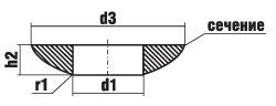 DIN 6319 форма С
