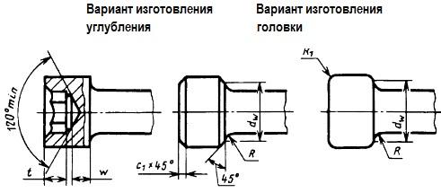 Варианты изготовления головок винта ГОСТ 11738-84